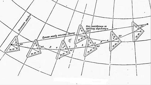 Плоская земля и ее адепты