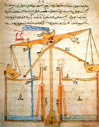 Водяные часы древнего Египта