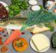Куриная или ночная слепота и витамин А